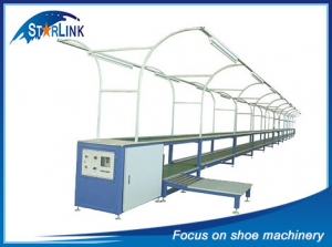 Double Layer Upper Production Line, SLM-7-07