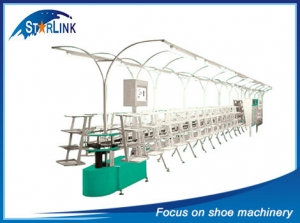Rotary Shoes-Making Production Line, SLM-7-05