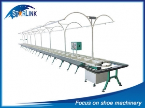 Rotary-Type Upper Production Line, SLM-7-08