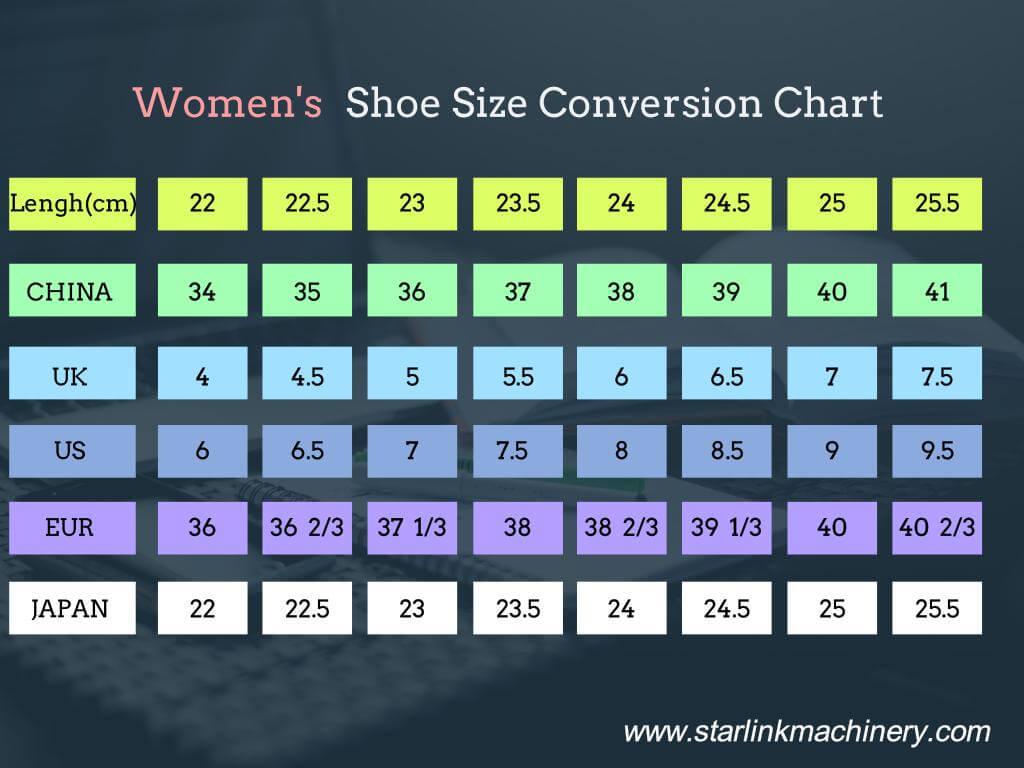 Flip Flop Shoe Size Chart